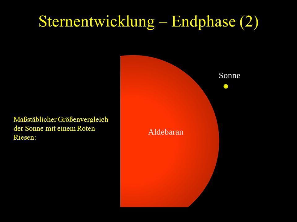 Sternentwicklung – Endphase (2) Maßstäblicher Größenvergleich der Sonne mit einem Roten Riesen:
