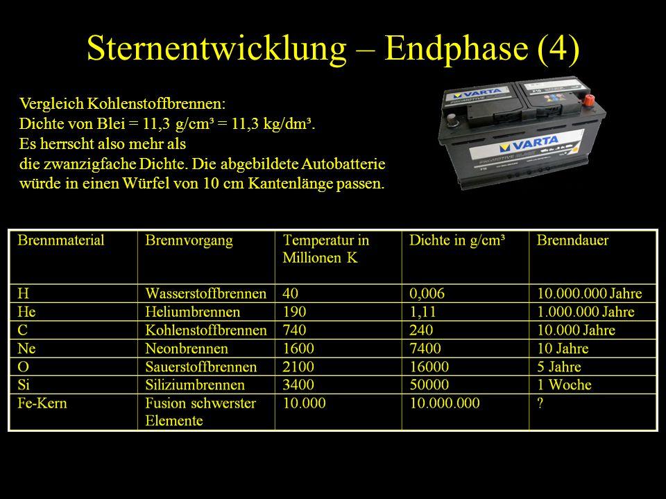 Sternentwicklung – Endphase (4) Vergleich Kohlenstoffbrennen: Dichte von Blei = 11,3 g/cm³ = 11,3 kg/dm³. Es herrscht also mehr als die zwanzigfache D