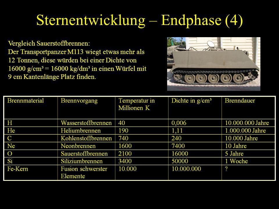 Sternentwicklung – Endphase (4) Vergleich Sauerstoffbrennen: Der Transportpanzer M113 wiegt etwas mehr als 12 Tonnen, diese würden bei einer Dichte vo