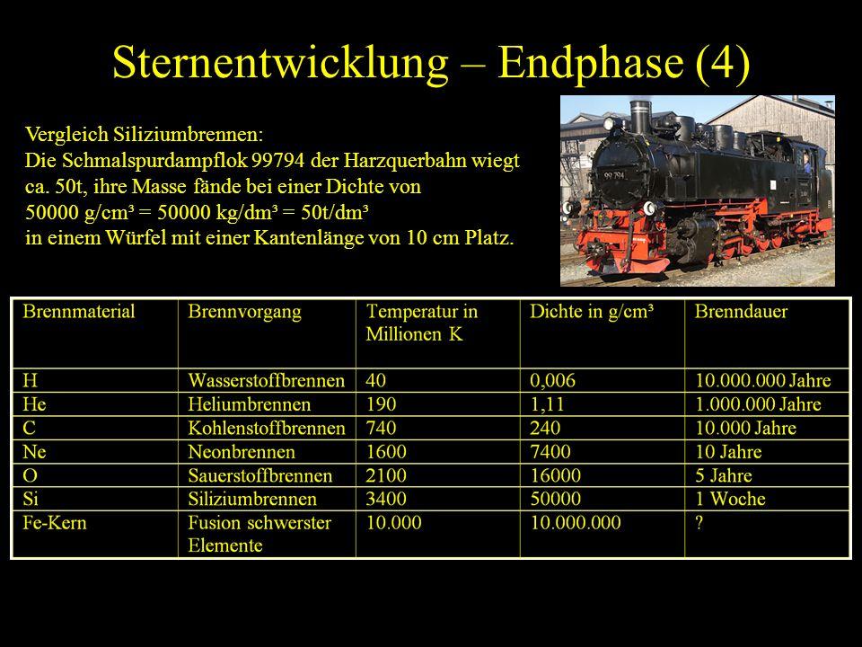 Sternentwicklung – Endphase (4) Vergleich Siliziumbrennen: Die Schmalspurdampflok 99794 der Harzquerbahn wiegt ca. 50t, ihre Masse fände bei einer Dic