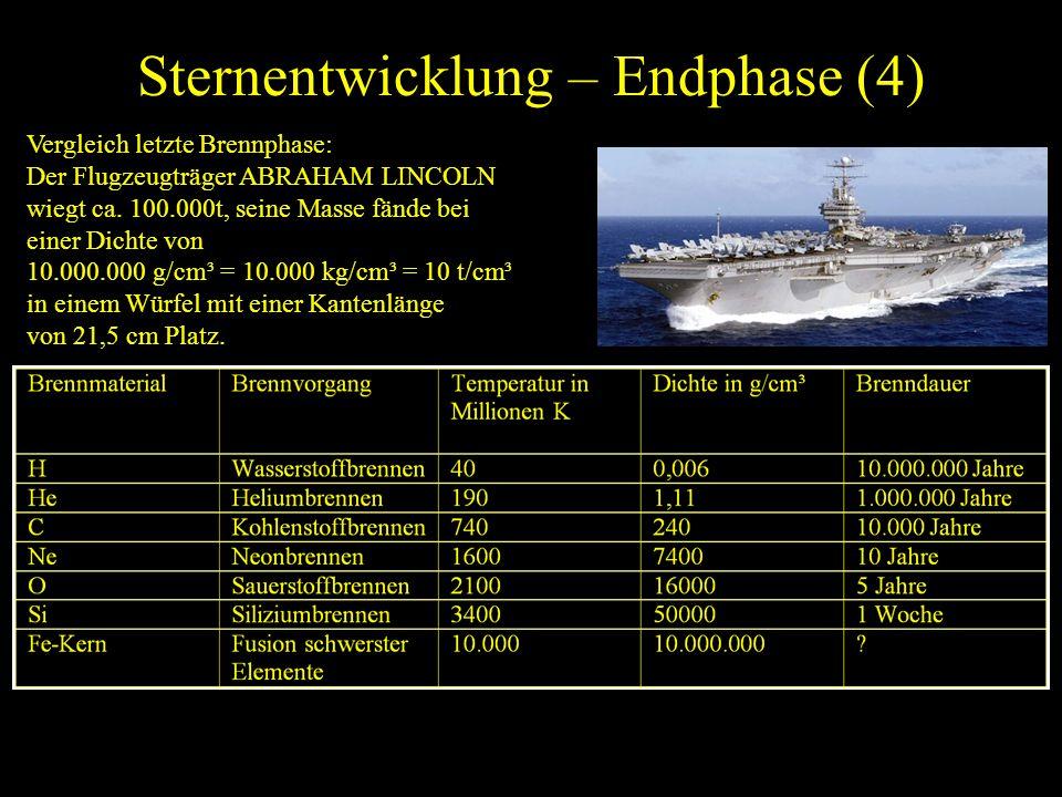 Sternentwicklung – Endphase (4) Vergleich letzte Brennphase: Der Flugzeugträger ABRAHAM LINCOLN wiegt ca. 100.000t, seine Masse fände bei einer Dichte