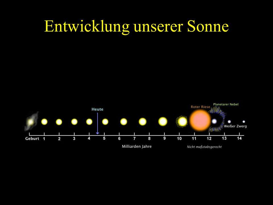 Entwicklung unserer Sonne