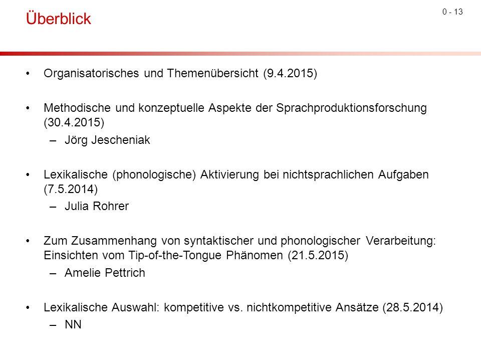 0 - 13 Überblick Organisatorisches und Themenübersicht (9.4.2015) Methodische und konzeptuelle Aspekte der Sprachproduktionsforschung (30.4.2015) –Jörg Jescheniak Lexikalische (phonologische) Aktivierung bei nichtsprachlichen Aufgaben (7.5.2014) –Julia Rohrer Zum Zusammenhang von syntaktischer und phonologischer Verarbeitung: Einsichten vom Tip-of-the-Tongue Phänomen (21.5.2015) –Amelie Pettrich Lexikalische Auswahl: kompetitive vs.