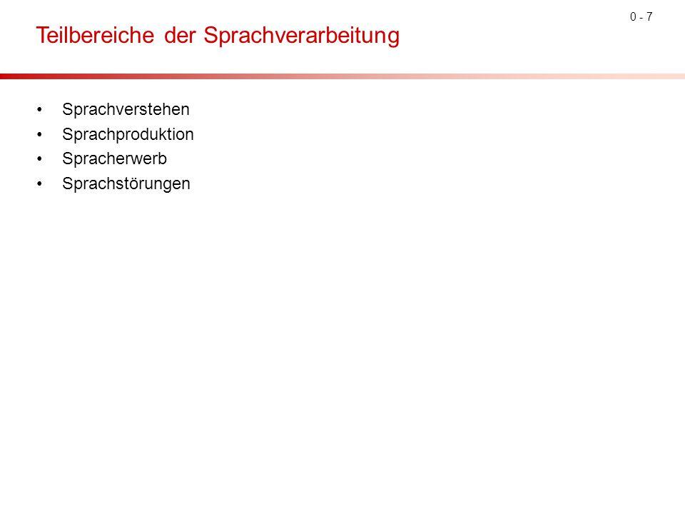 0 - 7 Teilbereiche der Sprachverarbeitung Sprachverstehen Sprachproduktion Spracherwerb Sprachstörungen
