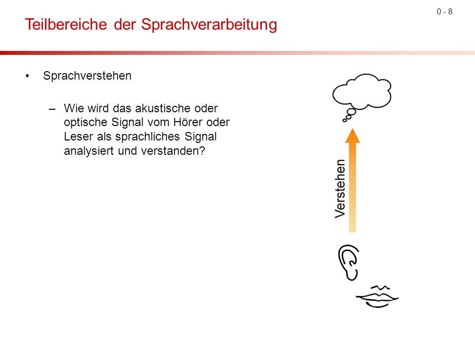 0 - 8 Teilbereiche der Sprachverarbeitung Sprachverstehen –Wie wird das akustische oder optische Signal vom Hörer oder Leser als sprachliches Signal a