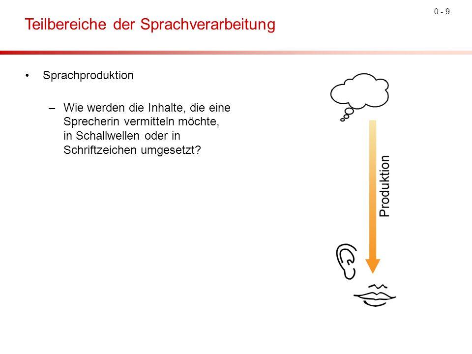 0 - 9 Teilbereiche der Sprachverarbeitung Sprachproduktion –Wie werden die Inhalte, die eine Sprecherin vermitteln möchte, in Schallwellen oder in Schriftzeichen umgesetzt?