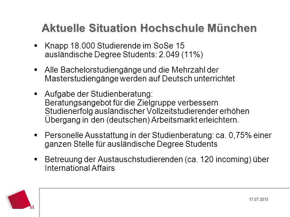 Aktuelle Situation Hochschule München  Knapp 18.000 Studierende im SoSe 15 ausländische Degree Students: 2.049 (11%)  Alle Bachelorstudiengänge und die Mehrzahl der Masterstudiengänge werden auf Deutsch unterrichtet  Aufgabe der Studienberatung: Beratungsangebot für die Zielgruppe verbessern Studienerfolg ausländischer Vollzeitstudierender erhöhen Übergang in den (deutschen) Arbeitsmarkt erleichtern.