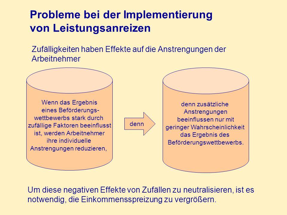 Zufälligkeiten haben Effekte auf die Anstrengungen der Arbeitnehmer Um diese negativen Effekte von Zufällen zu neutralisieren, ist es notwendig, die E