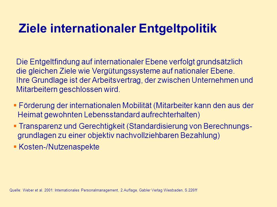 Quelle: in Anlehnung an Wirth, 1996 in Weber et al.