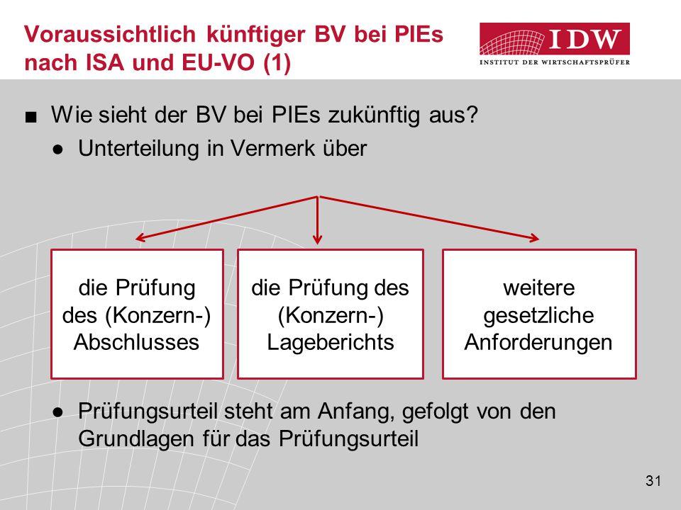 31 Voraussichtlich künftiger BV bei PIEs nach ISA und EU-VO (1) ■Wie sieht der BV bei PIEs zukünftig aus? ●Unterteilung in Vermerk über ●Prüfungsurtei
