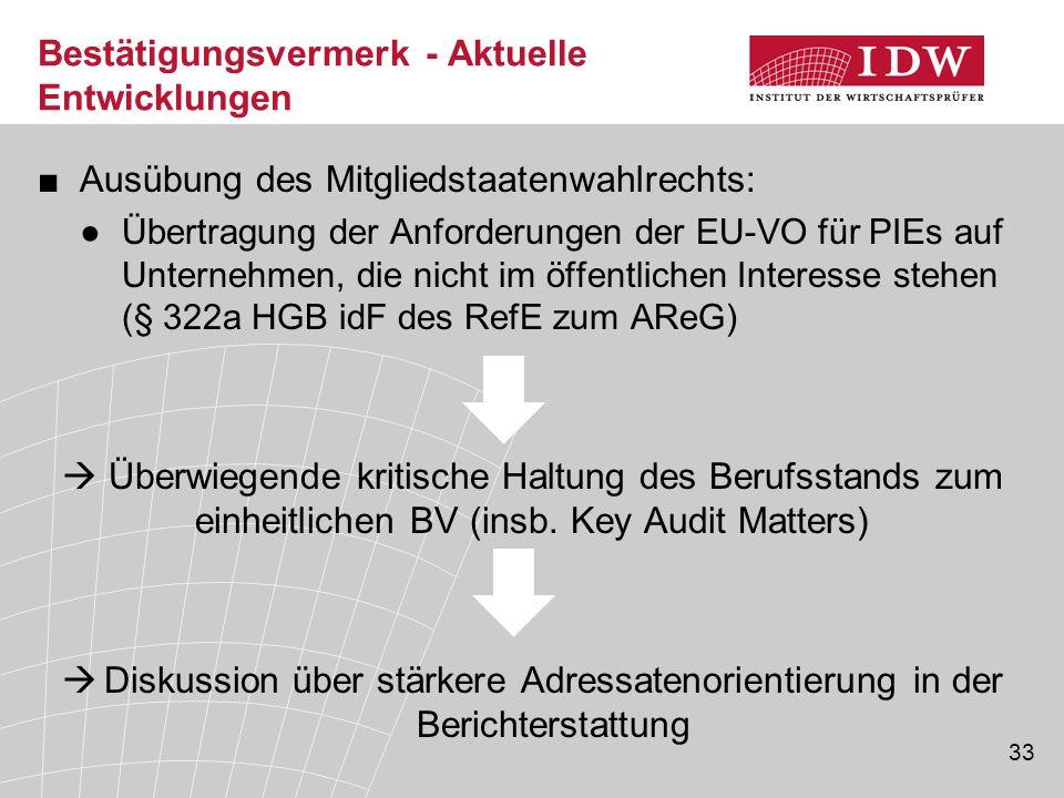 33 Bestätigungsvermerk - Aktuelle Entwicklungen ■Ausübung des Mitgliedstaatenwahlrechts: ●Übertragung der Anforderungen der EU-VO für PIEs auf Unterne