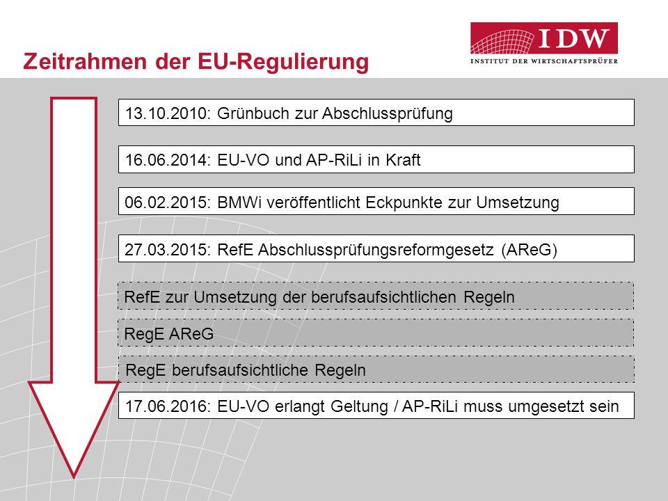 Zeitrahmen der EU-Regulierung 13.10.2010: Grünbuch zur Abschlussprüfung 16.06.2014: EU-VO und AP-RiLi in Kraft 17.06.2016: EU-VO erlangt Geltung / AP-