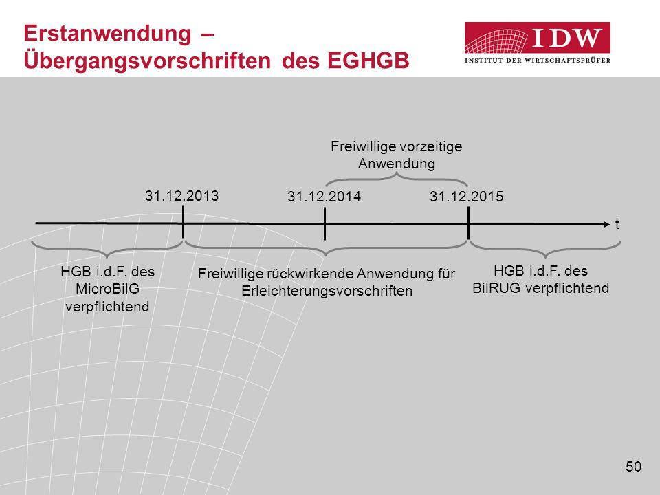 50 Erstanwendung – Übergangsvorschriften des EGHGB HGB i.d.F. des BilRUG verpflichtend Freiwillige rückwirkende Anwendung für Erleichterungsvorschrift