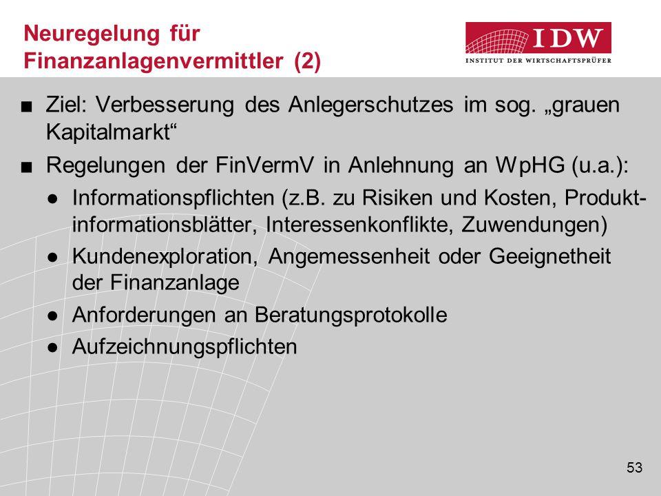 """53 Neuregelung für Finanzanlagenvermittler (2) ■Ziel: Verbesserung des Anlegerschutzes im sog. """"grauen Kapitalmarkt"""" ■Regelungen der FinVermV in Anleh"""