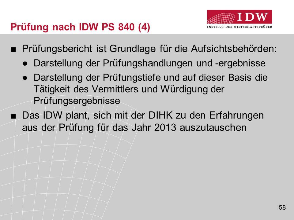 58 Prüfung nach IDW PS 840 (4) ■Prüfungsbericht ist Grundlage für die Aufsichtsbehörden: ●Darstellung der Prüfungshandlungen und -ergebnisse ●Darstell