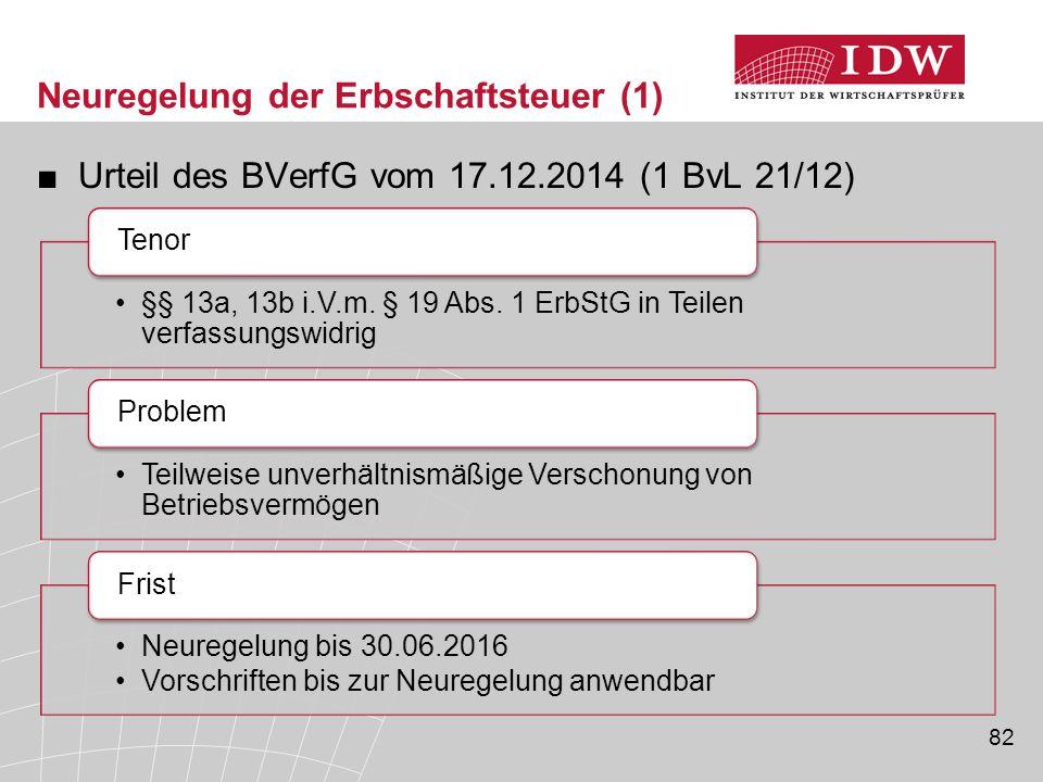 82 Neuregelung der Erbschaftsteuer (1) ■Urteil des BVerfG vom 17.12.2014 (1 BvL 21/12) §§ 13a, 13b i.V.m. § 19 Abs. 1 ErbStG in Teilen verfassungswidr