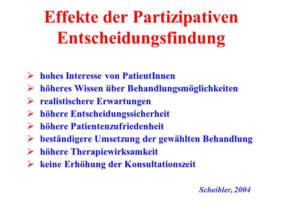 Effekte der Partizipativen Entscheidungsfindung  hohes Interesse von PatientInnen  höheres Wissen über Behandlungsmöglichkeiten  realistischere Erw