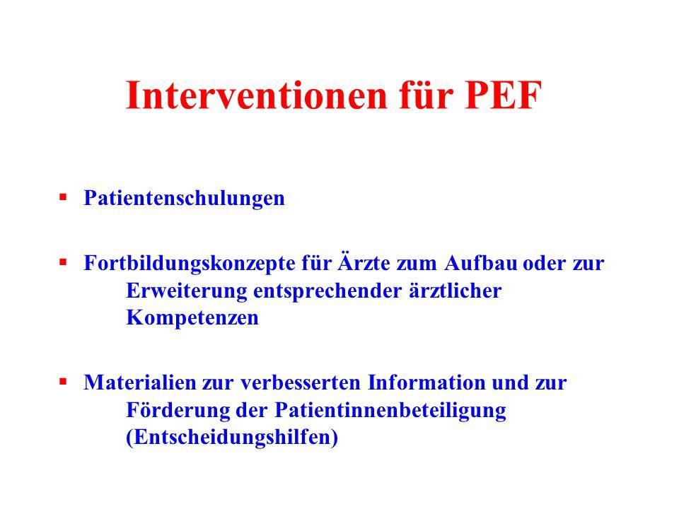 Interventionen für PEF  Patientenschulungen  Fortbildungskonzepte für Ärzte zum Aufbau oder zur Erweiterung entsprechender ärztlicher Kompetenzen 