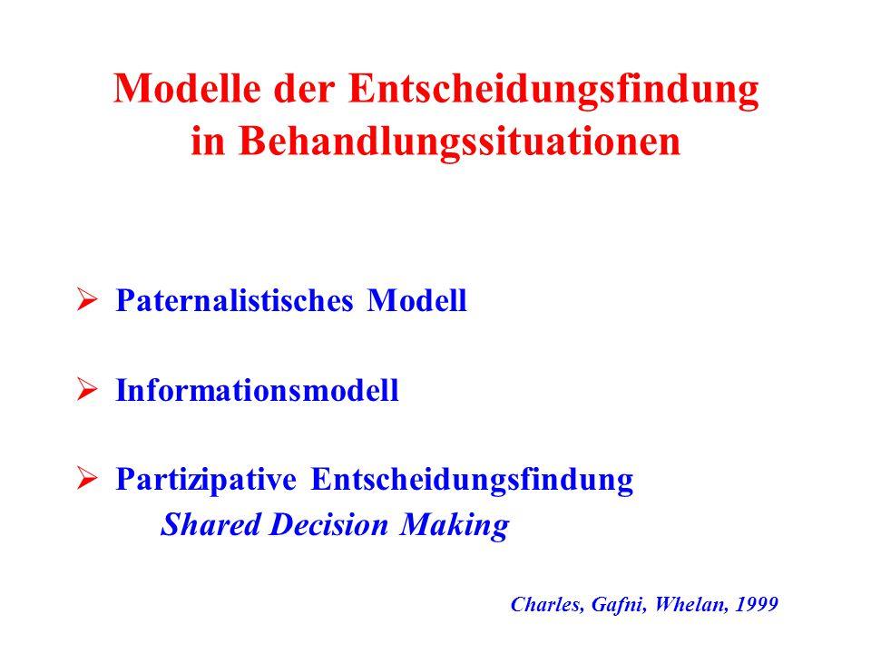Modelle der Entscheidungsfindung in Behandlungssituationen  Paternalistisches Modell  Informationsmodell  Partizipative Entscheidungsfindung Shared