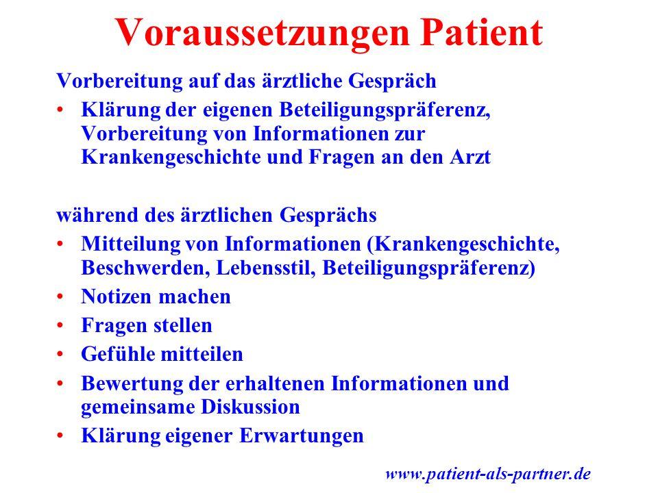 Voraussetzungen Patient Vorbereitung auf das ärztliche Gespräch Klärung der eigenen Beteiligungspräferenz, Vorbereitung von Informationen zur Krankeng