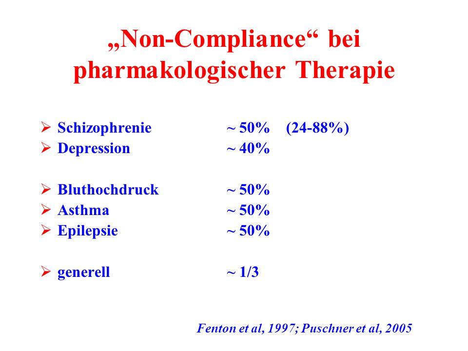 """""""Non-Compliance"""" bei pharmakologischer Therapie  Schizophrenie~ 50% (24-88%)  Depression ~ 40%  Bluthochdruck~ 50%  Asthma~ 50%  Epilepsie~ 50% """