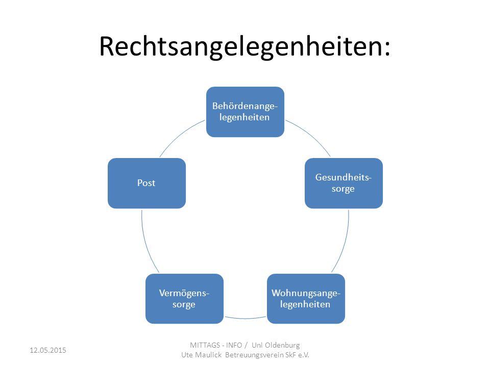 Rechtsangelegenheiten: Behördenange- legenheiten Gesundheits- sorge Wohnungsange- legenheiten Vermögens- sorge Post MITTAGS - INFO / Uni Oldenburg Ute