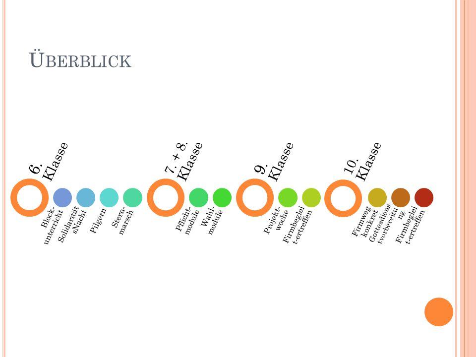 Ü BERBLICK 6. Klasse Block- unterricht Solidarität sNacht Pilgern Stern- marsch 7. + 8. Klasse Pflicht- module Wahl- module 9. Klasse Projekt- woche F