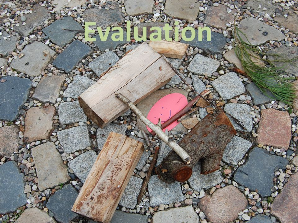 Evaluation - Evaluationsinstrumente - Dokumentenanalyse -> vorhandene Daten nutzen Kollegiales Diskutieren -> Austausch von professionellem Wissen Rollenspiele -> Perspektivwechsel Bildevaluation -> für kleine Kinder Video- und Fotoevaluation -> kreative Möglichkeit