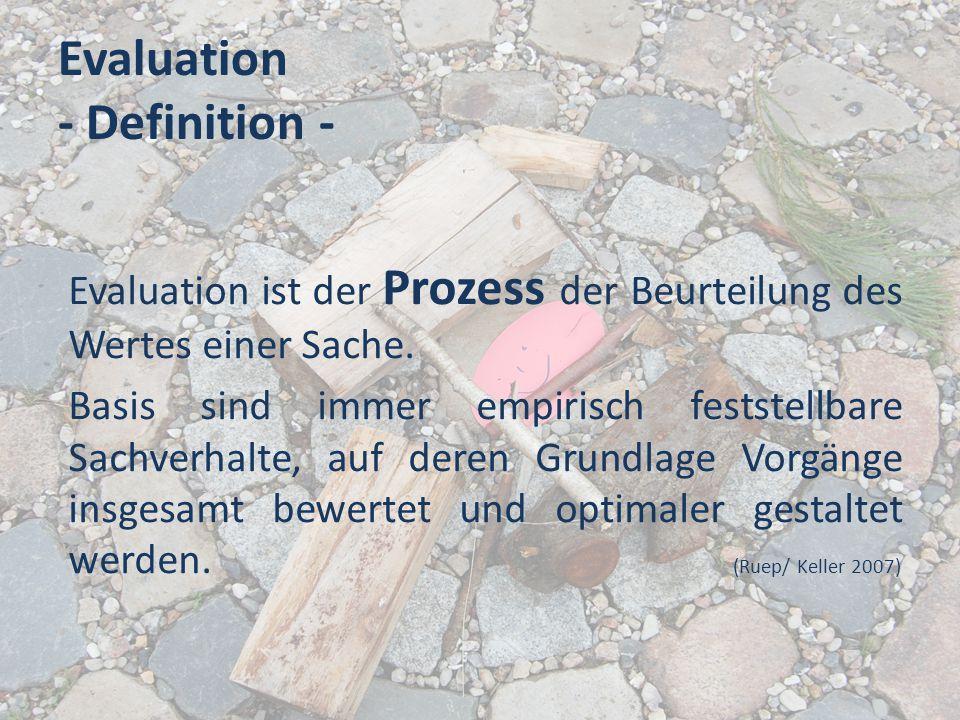 Evaluation - Definition - Wer? Interne und externe Evaluation