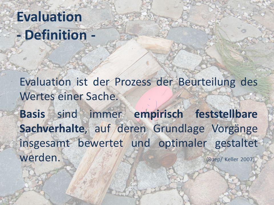 Evaluation - Definition - Wie.