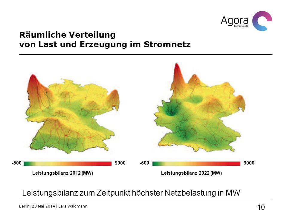Räumliche Verteilung von Last und Erzeugung im Stromnetz 10 Leistungsbilanz 2012 (MW) -5009000 -500 Leistungsbilanz 2022 (MW) Leistungsbilanz zum Zeit
