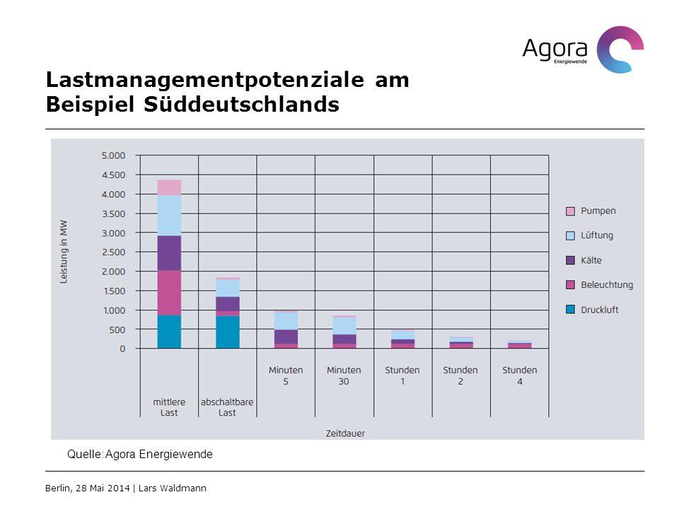 Lastmanagementpotenziale am Beispiel Süddeutschlands Quelle: Agora Energiewende Berlin, 28 Mai 2014   Lars Waldmann