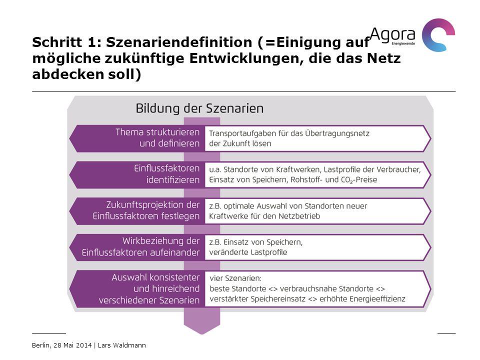 Schritt 1: Szenariendefinition (=Einigung auf mögliche zukünftige Entwicklungen, die das Netz abdecken soll) Berlin, 28 Mai 2014   Lars Waldmann