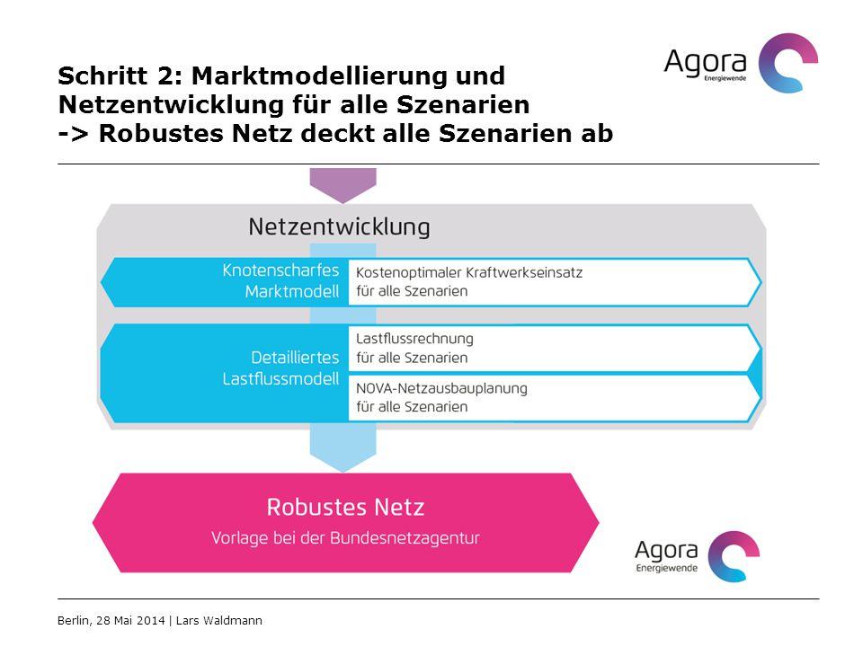 Schritt 2: Marktmodellierung und Netzentwicklung für alle Szenarien -> Robustes Netz deckt alle Szenarien ab Berlin, 28 Mai 2014   Lars Waldmann