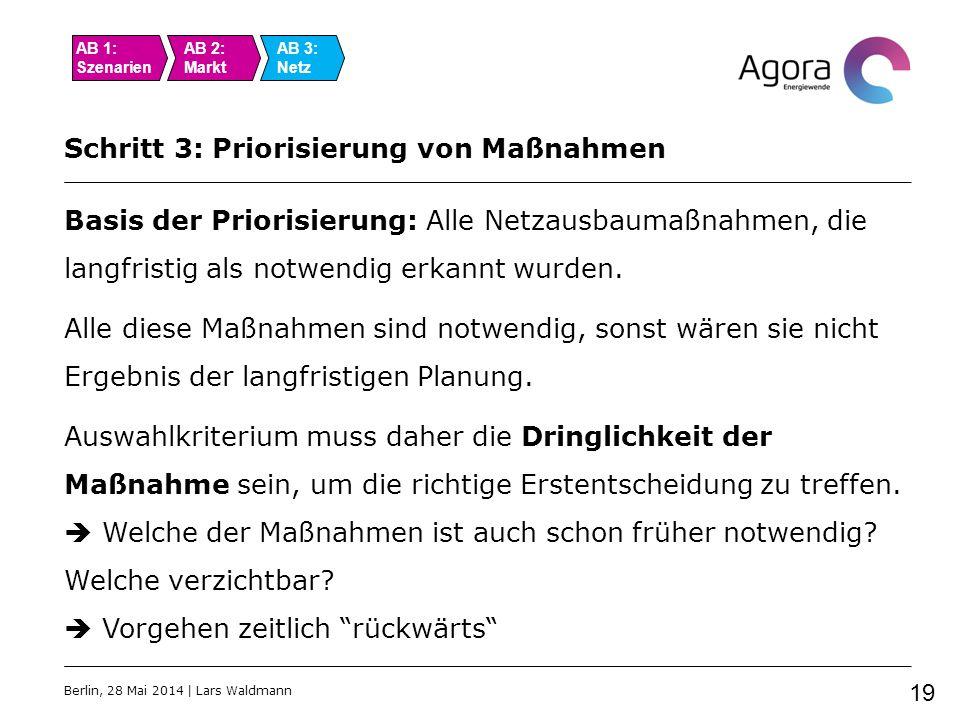Schritt 3: Priorisierung von Maßnahmen Basis der Priorisierung: Alle Netzausbaumaßnahmen, die langfristig als notwendig erkannt wurden. Alle diese Maß