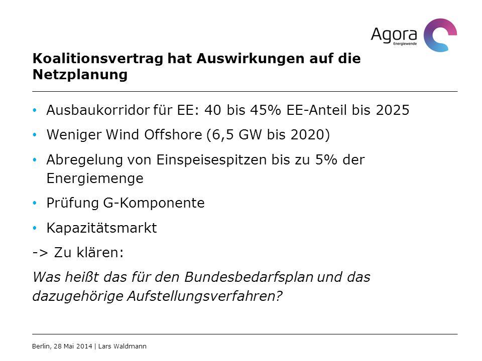 Koalitionsvertrag hat Auswirkungen auf die Netzplanung Ausbaukorridor für EE: 40 bis 45% EE-Anteil bis 2025 Weniger Wind Offshore (6,5 GW bis 2020) Ab