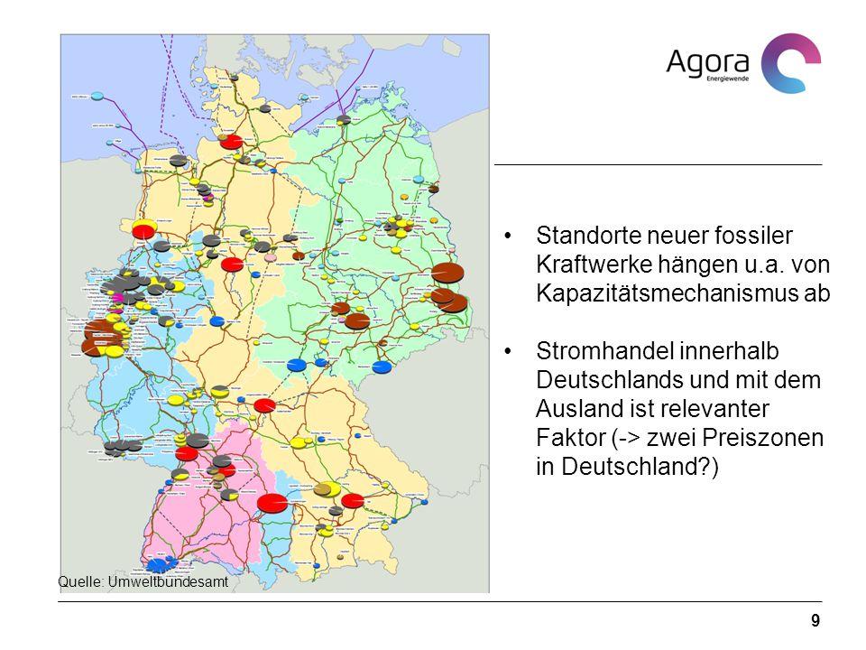 9 Standorte neuer fossiler Kraftwerke hängen u.a. von Kapazitätsmechanismus ab Stromhandel innerhalb Deutschlands und mit dem Ausland ist relevanter F