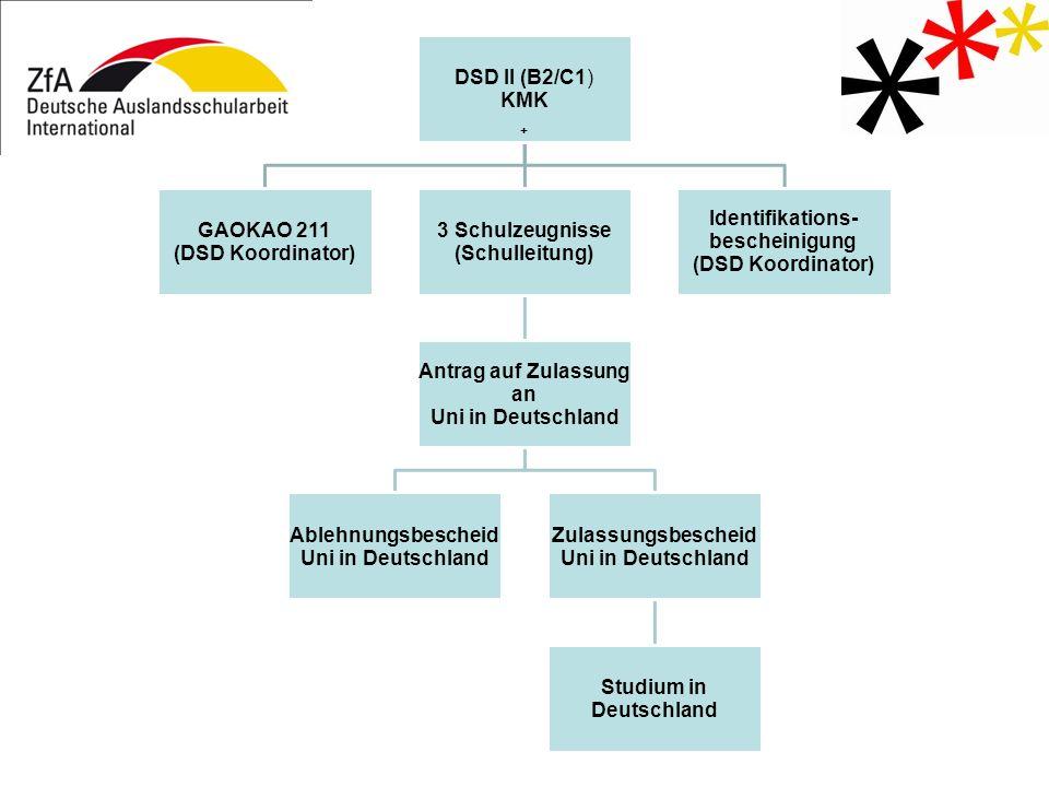 DSD II (B2/C1) KMK + GAOKAO 211 (DSD Koordinator) 3 Schulzeugnisse (Schulleitung) Antrag auf Zulassung an Uni in Deutschland Ablehnungsbescheid Uni in