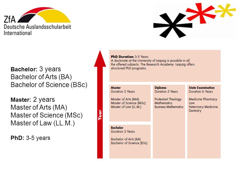 Bachelor: 3 years Bachelor of Arts (BA) Bachelor of Science (BSc) Master: 2 years Master of Arts (MA) Master of Science (MSc) Master of Law (LL.M.) Ph