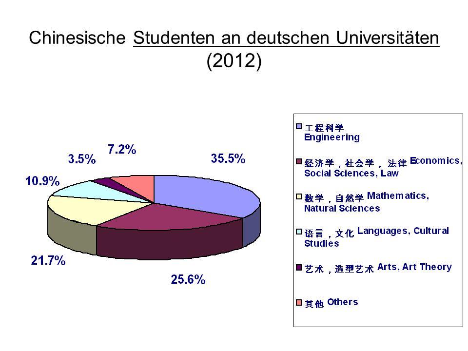 Chinesische Studenten an deutschen Universitäten (2012)