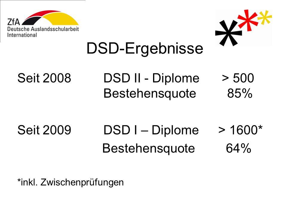 DSD-Ergebnisse Seit 2008DSD II - Diplome > 500 Bestehensquote 85% Seit 2009DSD I – Diplome > 1600* Bestehensquote 64% *inkl. Zwischenprüfungen