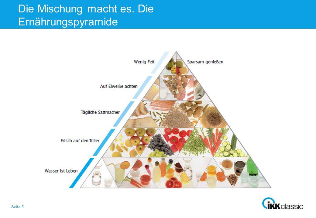 Seite 3 Die Mischung macht es. Die Ernährungspyramide