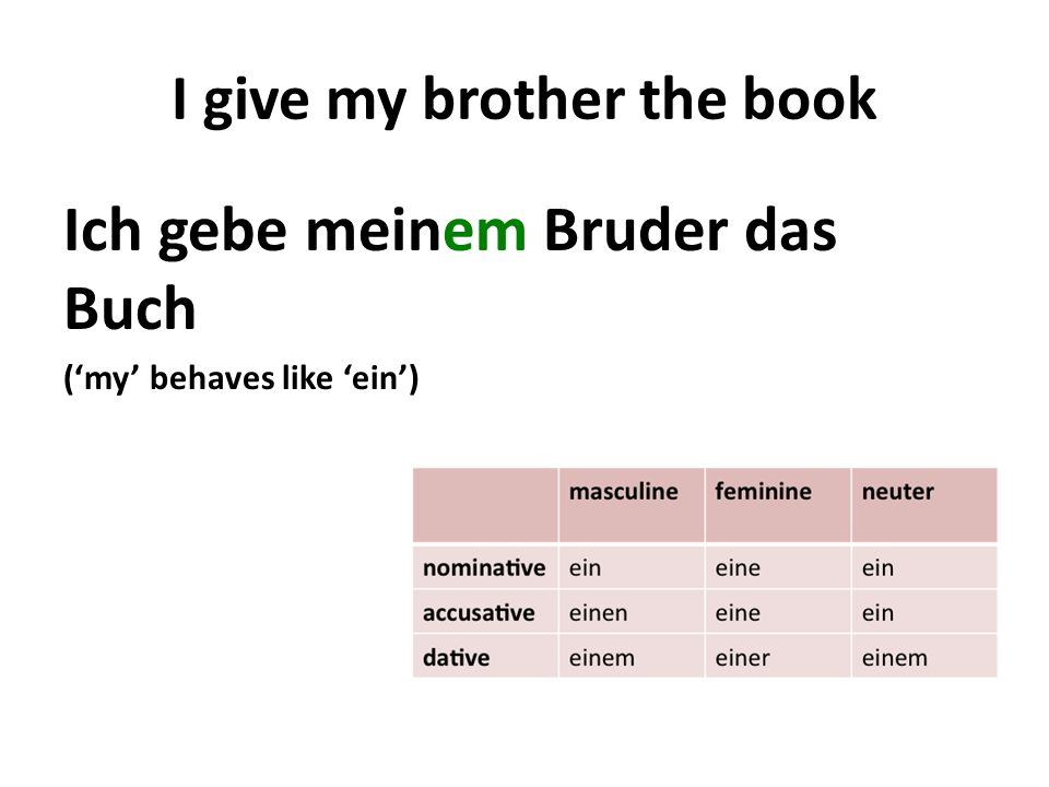 I give my brother the book Ich gebe meinem Bruder das Buch ('my' behaves like 'ein')