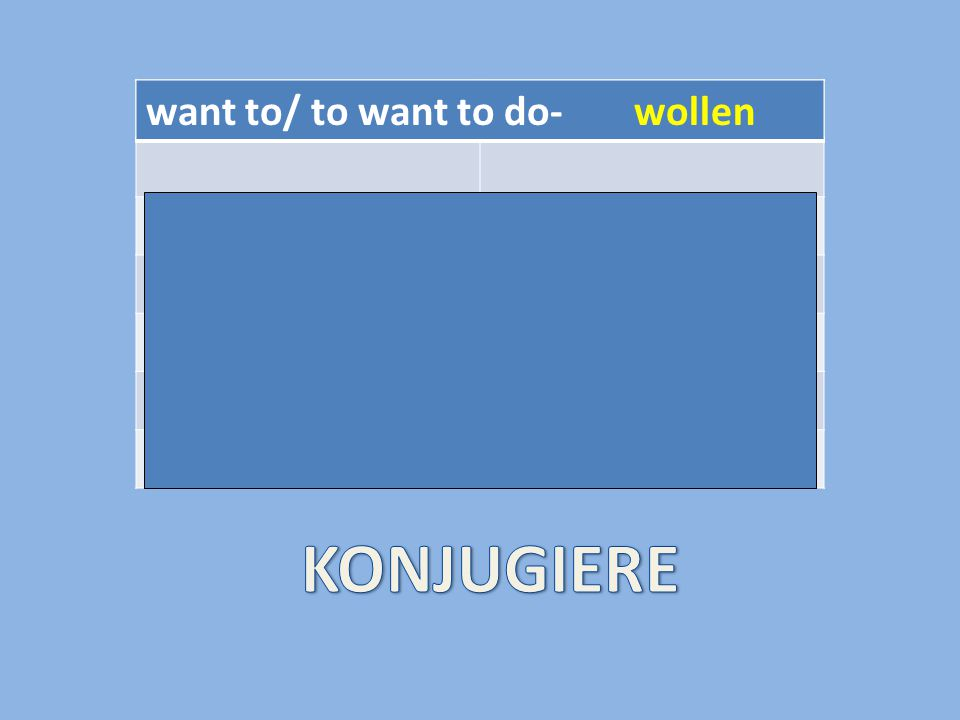 want to/ to want to do- du er sie will wollen wir ihr sie wollt wollen Sie wollen es willst ich
