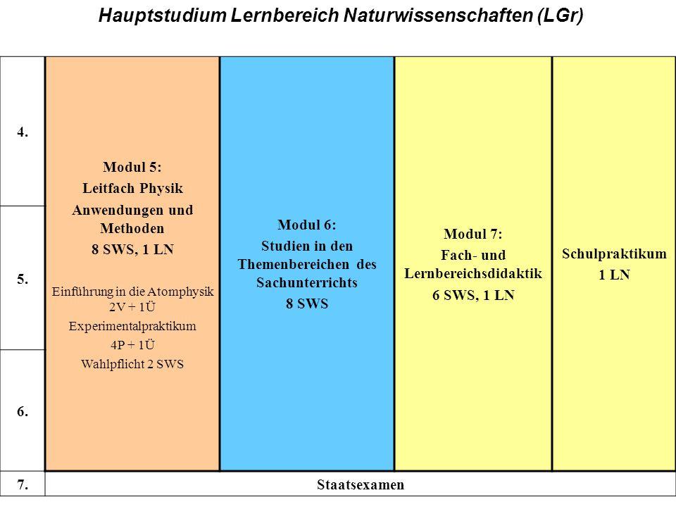 GH, Hauptstudium 4. Modul 5: Leitfach Physik Anwendungen und Methoden 8 SWS, 1 LN Einführung in die Atomphysik 2V + 1Ü Experimentalpraktikum 4P + 1Ü W
