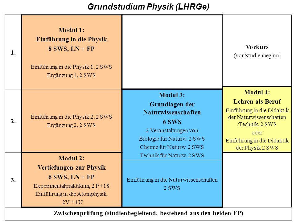 HR, Grundstudium 1. Modul 1: Einführung in die Physik 8 SWS, LN + FP Einführung in die Physik 1, 2 SWS Ergänzung 1, 2 SWS Vorkurs (vor Studienbeginn)