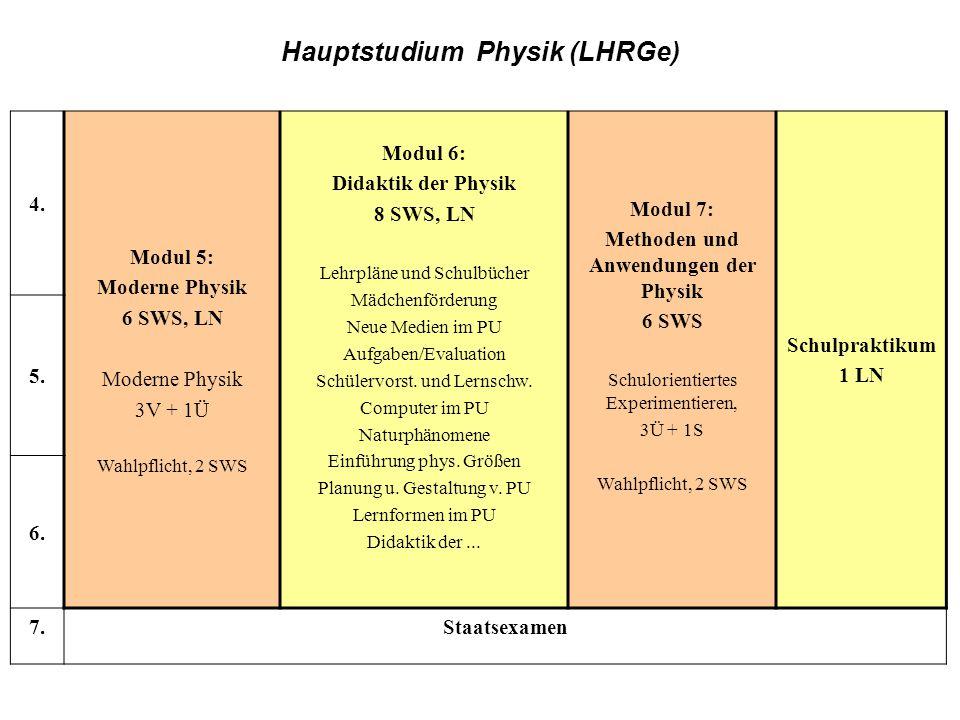 HR, Hauptstudium 4. Modul 5: Moderne Physik 6 SWS, LN Moderne Physik 3V + 1Ü Wahlpflicht, 2 SWS Modul 6: Didaktik der Physik 8 SWS, LN Lehrpläne und S