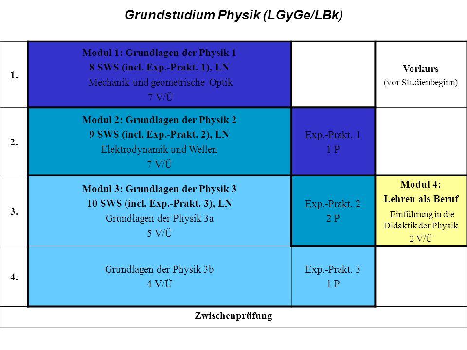 GY/Bk, Grundstudium 1. Modul 1: Grundlagen der Physik 1 8 SWS (incl. Exp.-Prakt. 1), LN Mechanik und geometrische Optik 7 V/Ü Vorkurs (vor Studienbegi