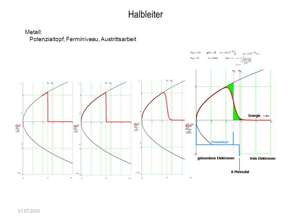 17.07.2015 Halbleiter Metall: Potenzialtopf, Ferminiveau, Austrittsarbeit