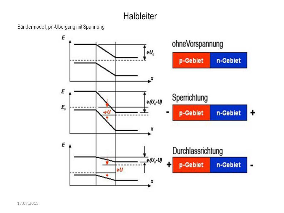 17.07.2015 Bändermodell, pn-Übergang mit Spannung Halbleiter